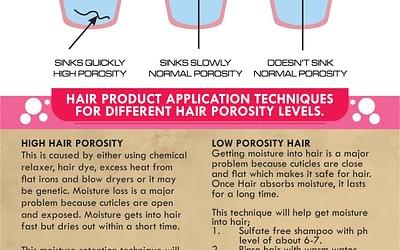 Know Your Hair Porosity